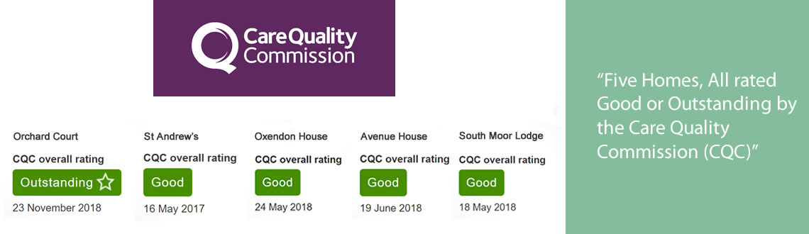 Care Home CQC Rating